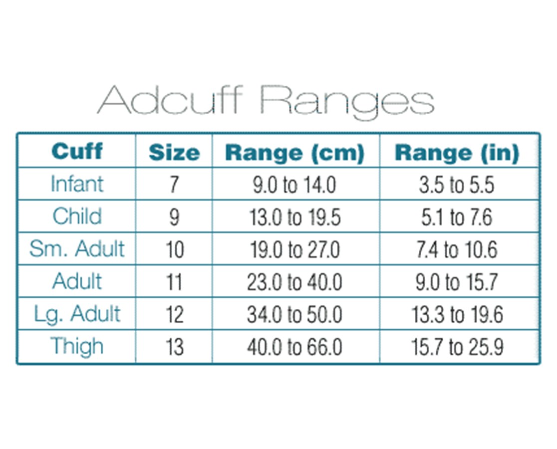 Adcuff sizes