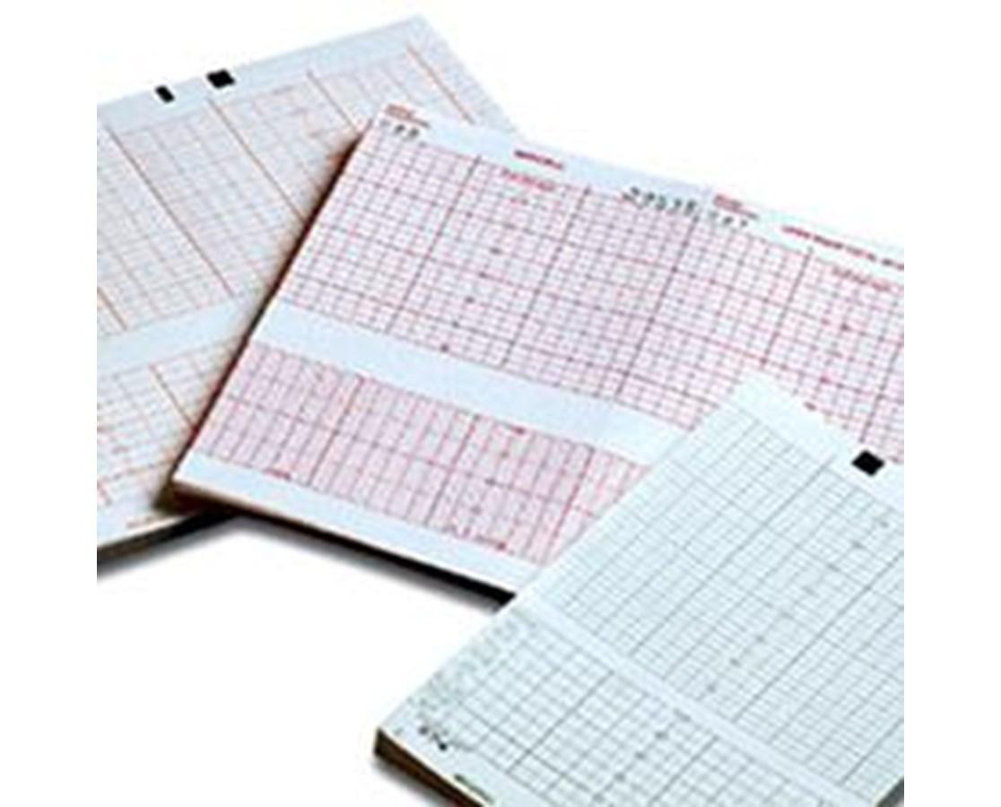 LIFE TRACE™ Fetal Chart Paper COV30597226