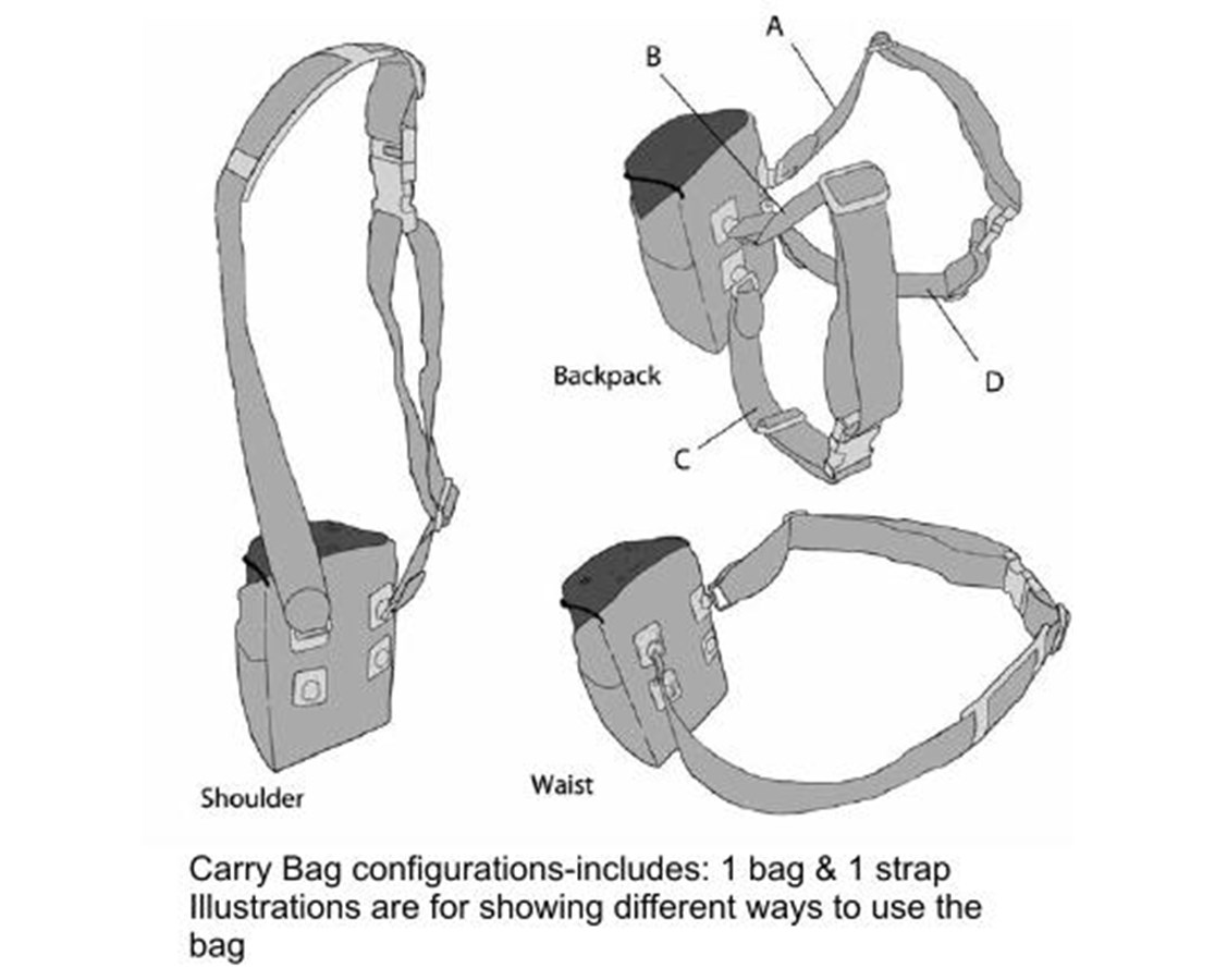 Carry Bag for SmartDose® Portable Conserver DRICTBG-3L99