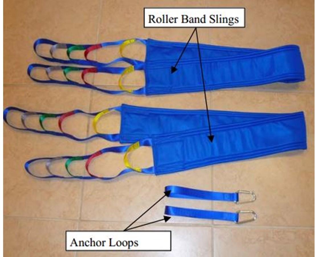 Roller Band Sling Set PRS507760