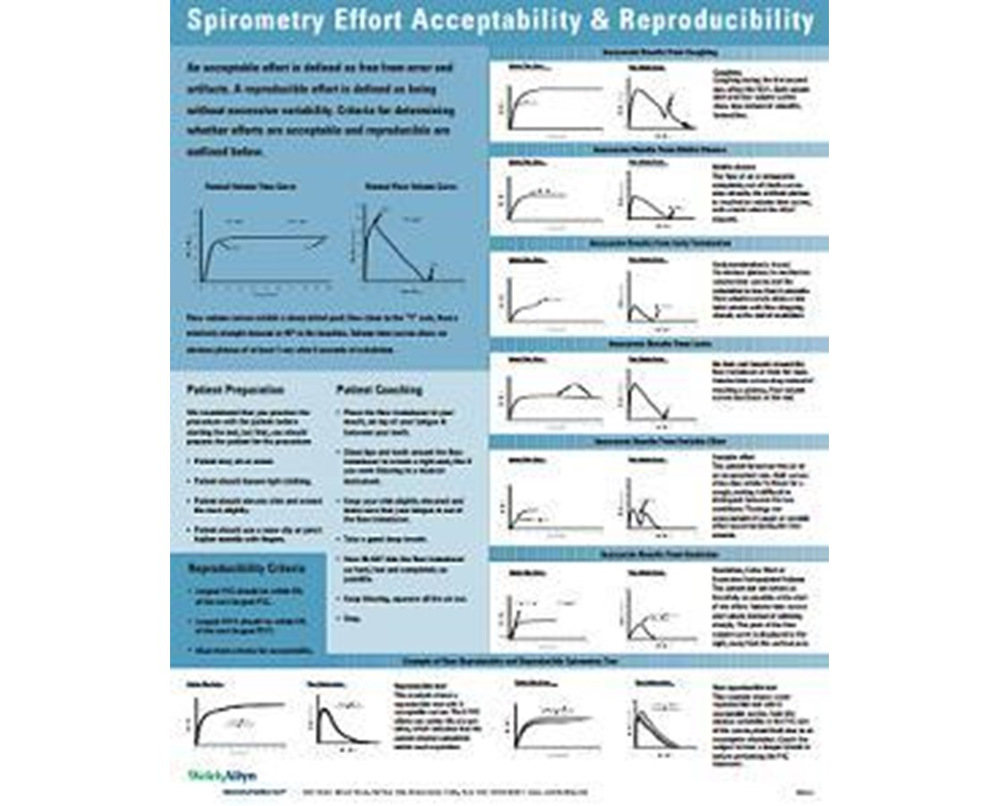 Effort Acceptability Poster WEL703337