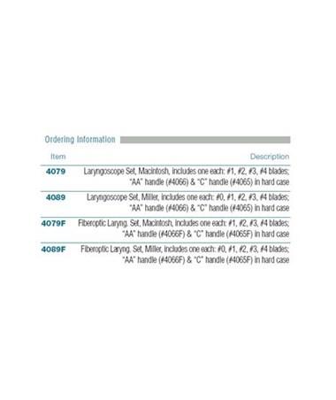 Fiber Optic Laryngoscope Set Description.