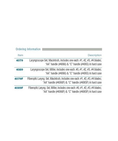 Standard Miller Laryngoscope Set Description.