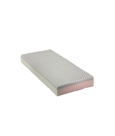 Solace Prevention 1080 Mattress INVSPS1080